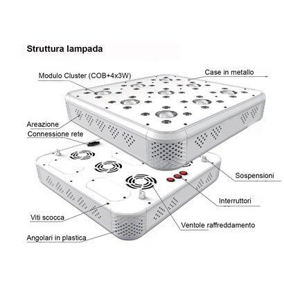 ADVANCED NUTRIENTS BLOOM 5L PH PERFECT